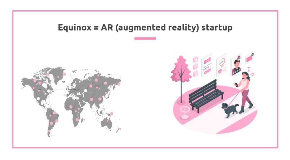 Equinox augmented reality platform connects clients location with a location of branded and personalized virtual content